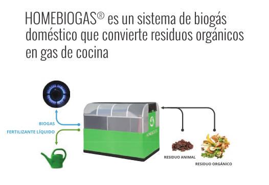 homebiogas-es